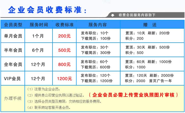 会员价格标3.jpg